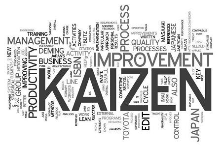Hiểu và áp dụng hiệu quả Kaizen từ ví dụ thực tế